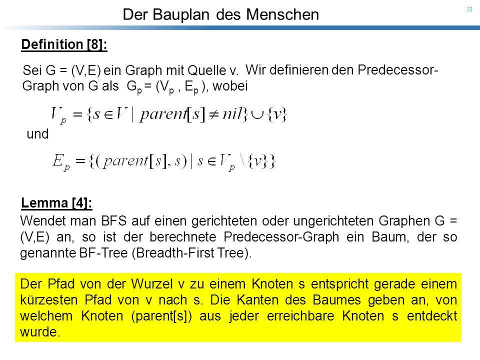 Definition [8]: Wir definieren den Predecessor- Graph von G als Gp = (Vp , Ep ), wobei. Sei G = (V,E) ein Graph mit Quelle v.